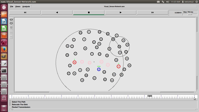 visual sensor network